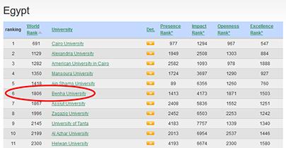 جامعة بنها ضمن أفضل 5 جامعات مصرية حكومية بتصنيف ويبوميتركس إصدار يناير 2019