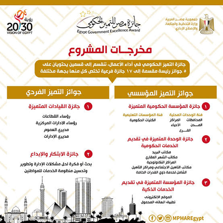 ورشة عمل للتدريب على آلية التقدم الإلكتروني بجائزة مصر للتميز الحكومي